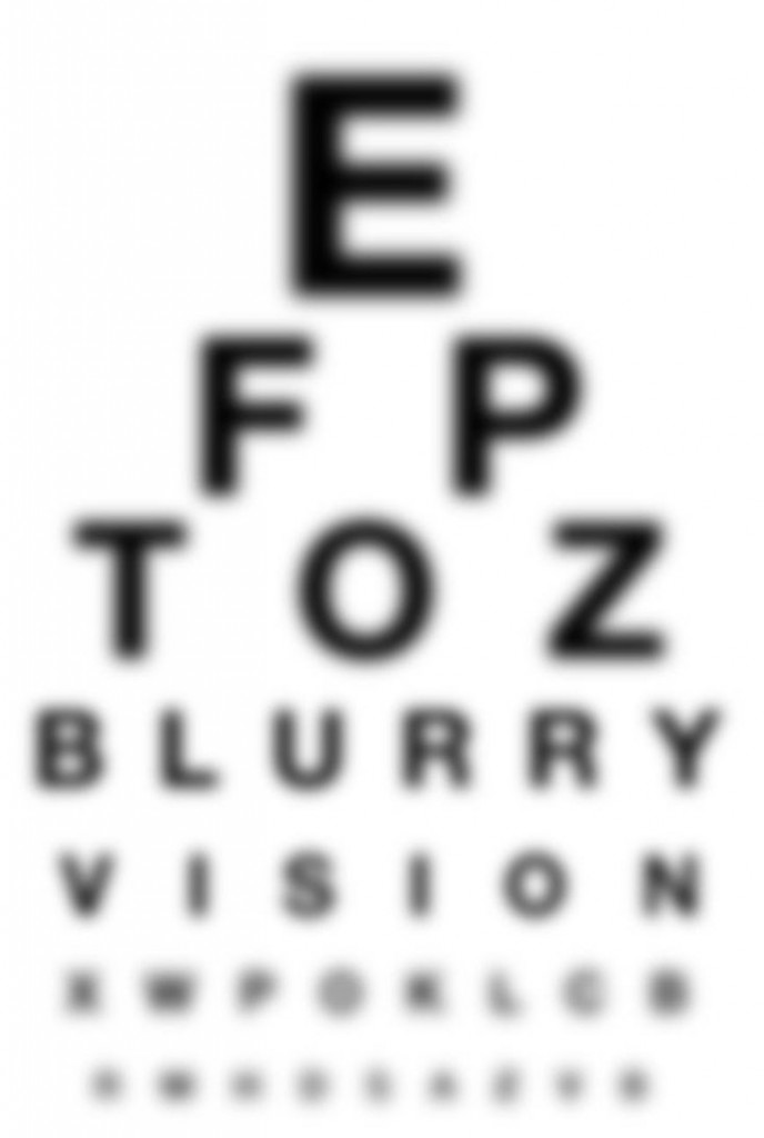 blurry-vision-eye-chart